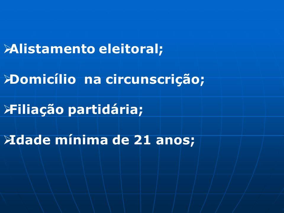 Alistamento eleitoral;
