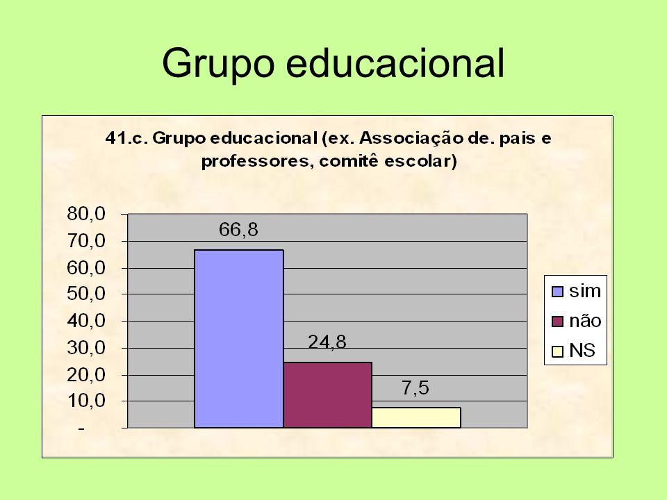 Grupo educacional