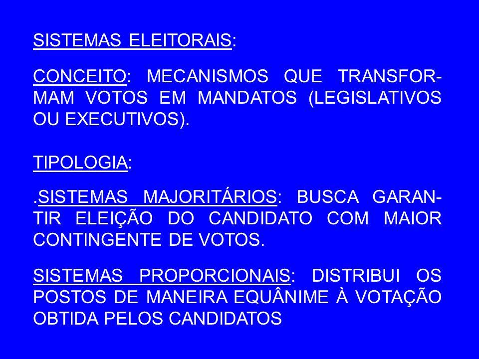 SISTEMAS ELEITORAIS: CONCEITO: MECANISMOS QUE TRANSFOR-MAM VOTOS EM MANDATOS (LEGISLATIVOS OU EXECUTIVOS).