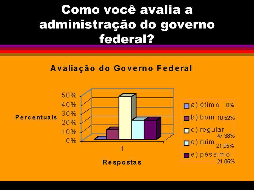 Como você avalia a administração do governo federal