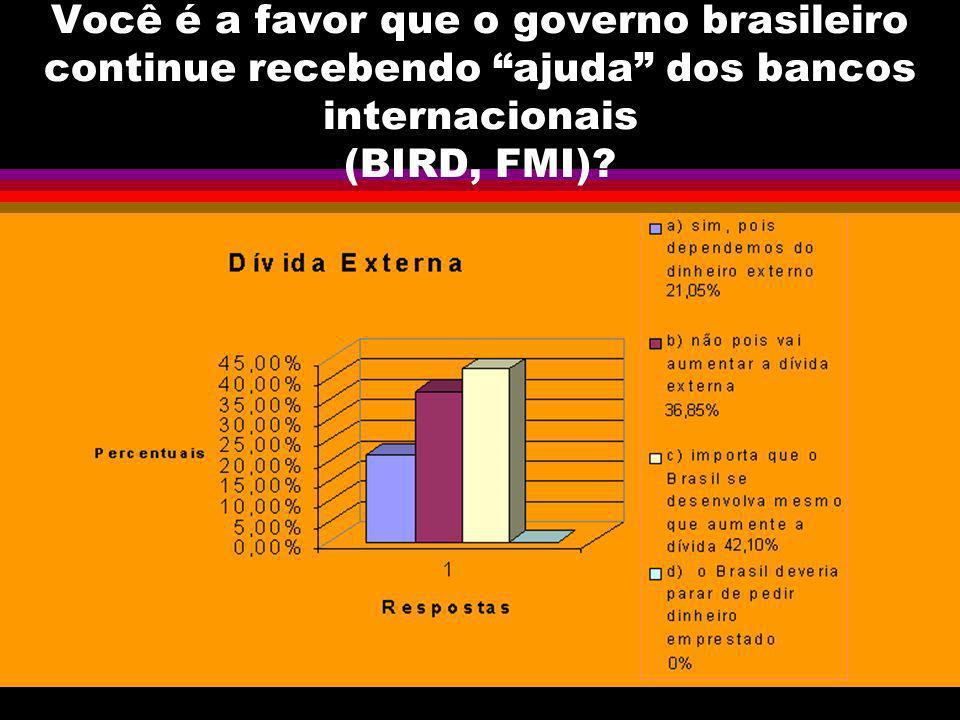 Você é a favor que o governo brasileiro continue recebendo ajuda dos bancos internacionais (BIRD, FMI)