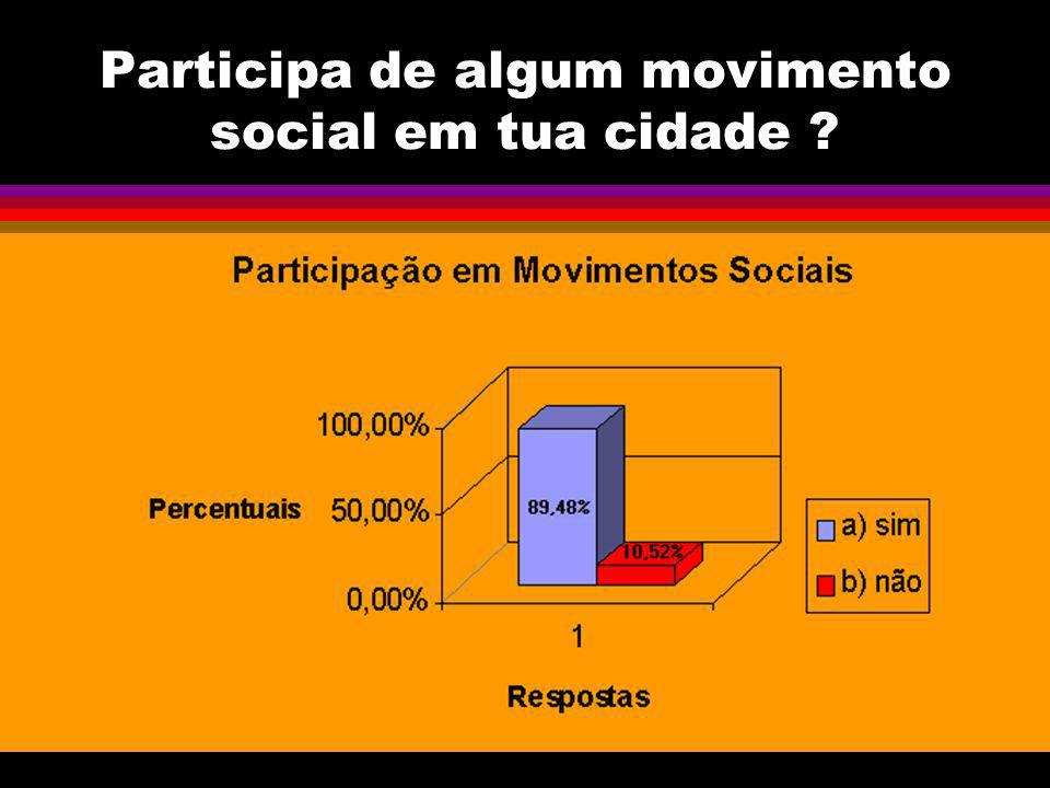 Participa de algum movimento social em tua cidade