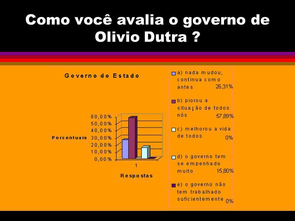 Como você avalia o governo de Olivio Dutra
