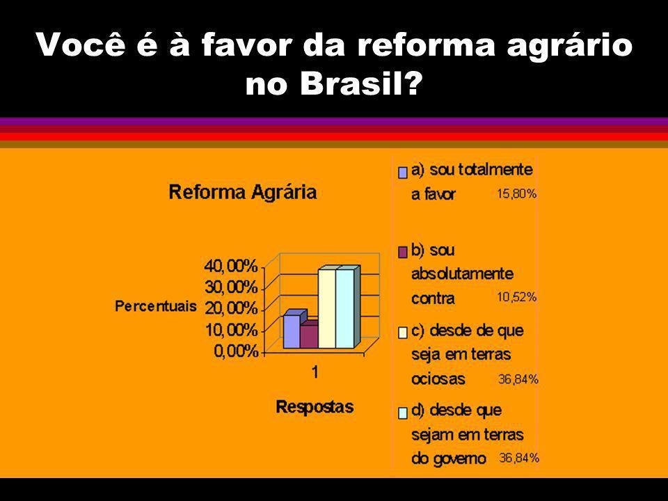 Você é à favor da reforma agrário no Brasil