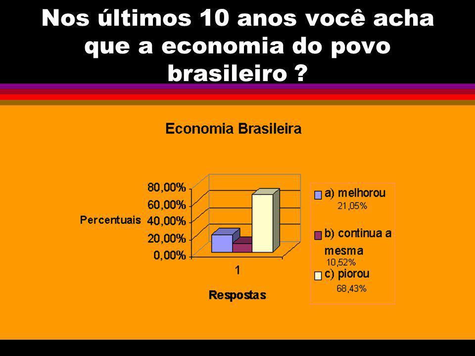Nos últimos 10 anos você acha que a economia do povo brasileiro