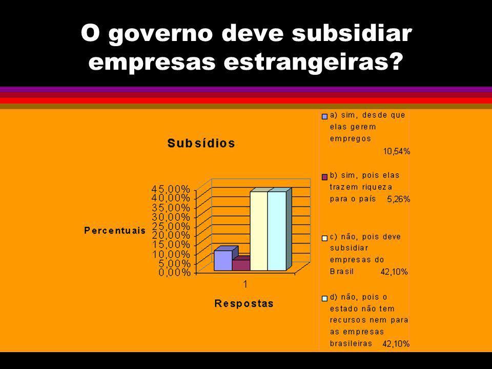 O governo deve subsidiar empresas estrangeiras