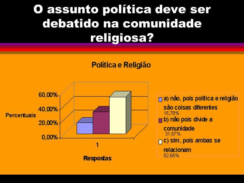 O assunto política deve ser debatido na comunidade religiosa