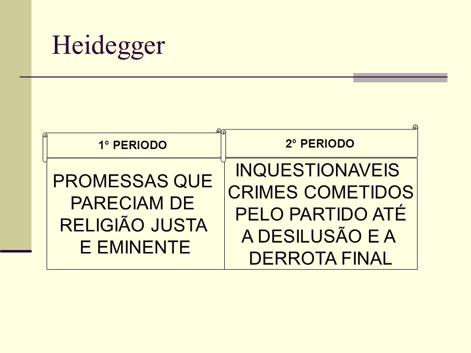 Heidegger INQUESTIONAVEIS PROMESSAS QUE CRIMES COMETIDOS PARECIAM DE