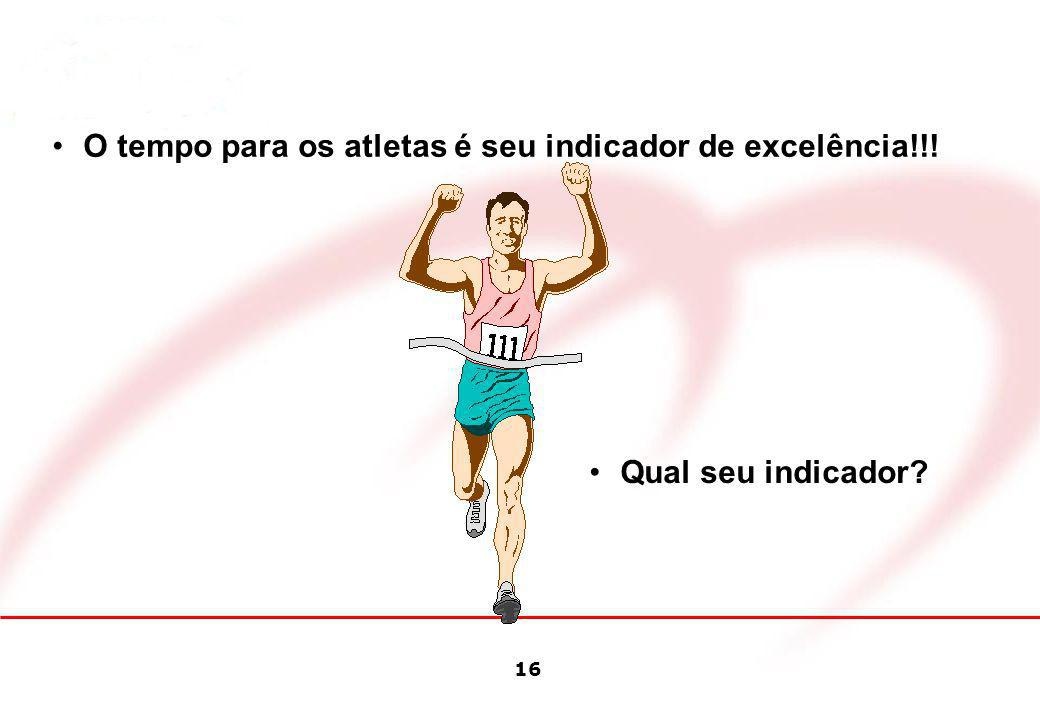 O tempo para os atletas é seu indicador de excelência!!!