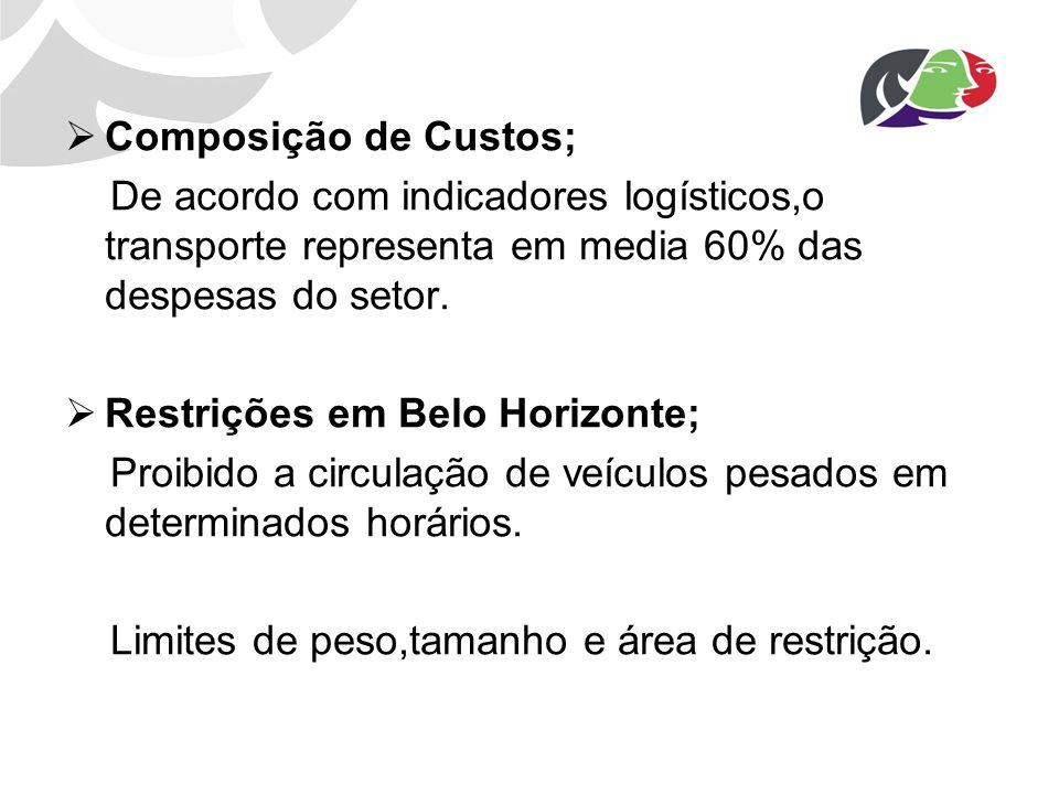 Composição de Custos; De acordo com indicadores logísticos,o transporte representa em media 60% das despesas do setor.