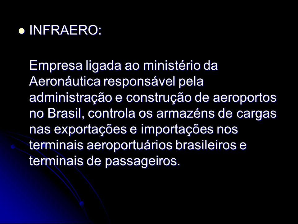 INFRAERO:
