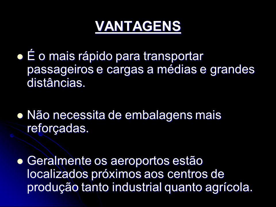 VANTAGENS É o mais rápido para transportar passageiros e cargas a médias e grandes distâncias. Não necessita de embalagens mais reforçadas.