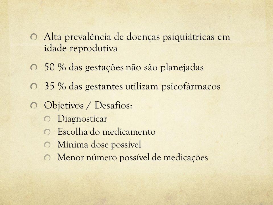 Alta prevalência de doenças psiquiátricas em idade reprodutiva