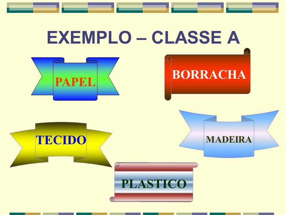 EXEMPLO – CLASSE A BORRACHA PAPEL MADEIRA TECIDO PLASTICO