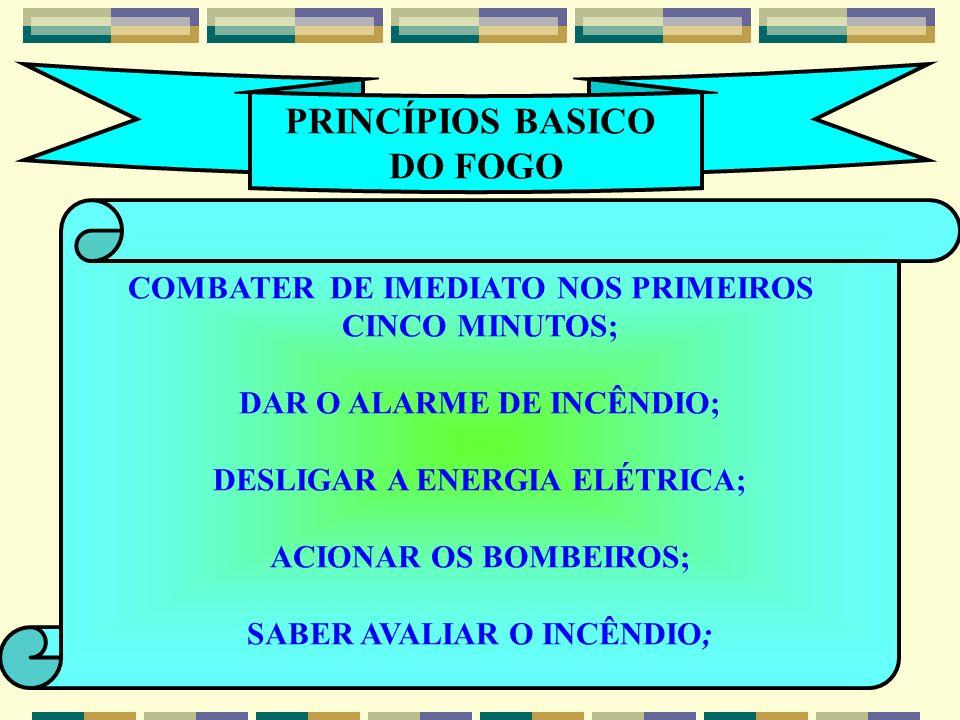 PRINCÍPIOS BASICO DO FOGO