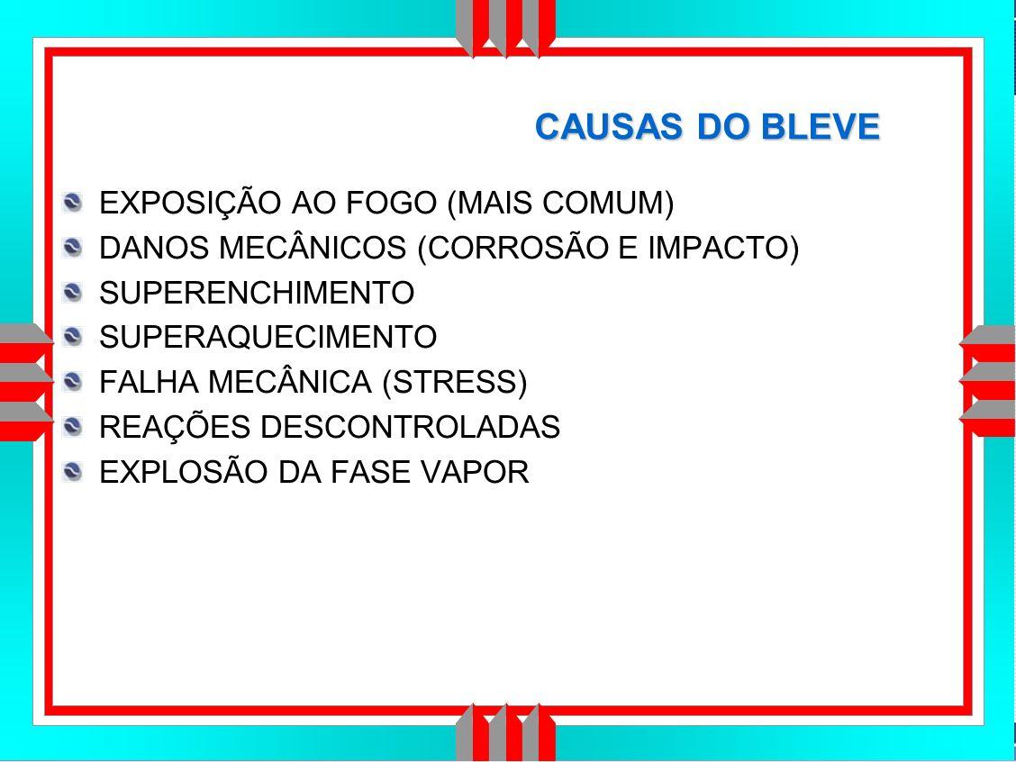 CAUSAS DO BLEVE EXPOSIÇÃO AO FOGO (MAIS COMUM)