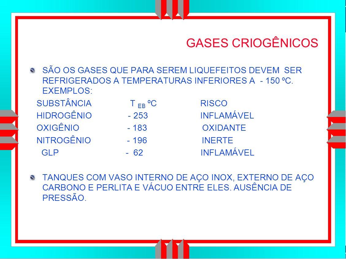GASES CRIOGÊNICOS SÃO OS GASES QUE PARA SEREM LIQUEFEITOS DEVEM SER REFRIGERADOS A TEMPERATURAS INFERIORES A - 150 ºC. EXEMPLOS:
