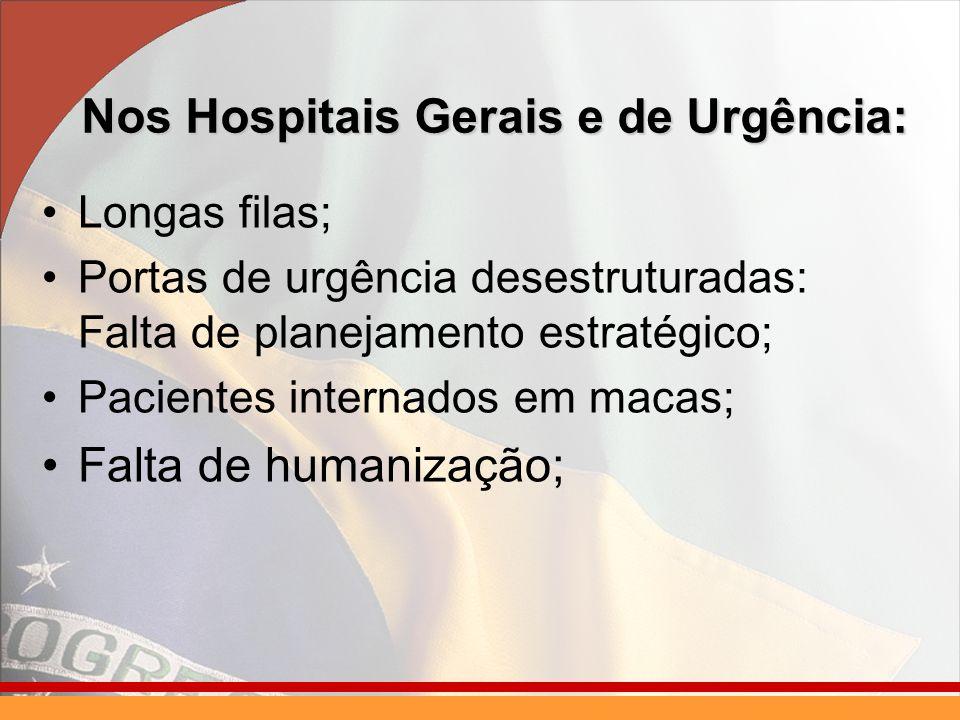 Nos Hospitais Gerais e de Urgência: