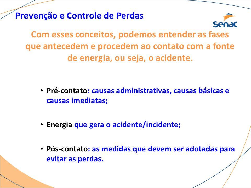 Prevenção e Controle de Perdas