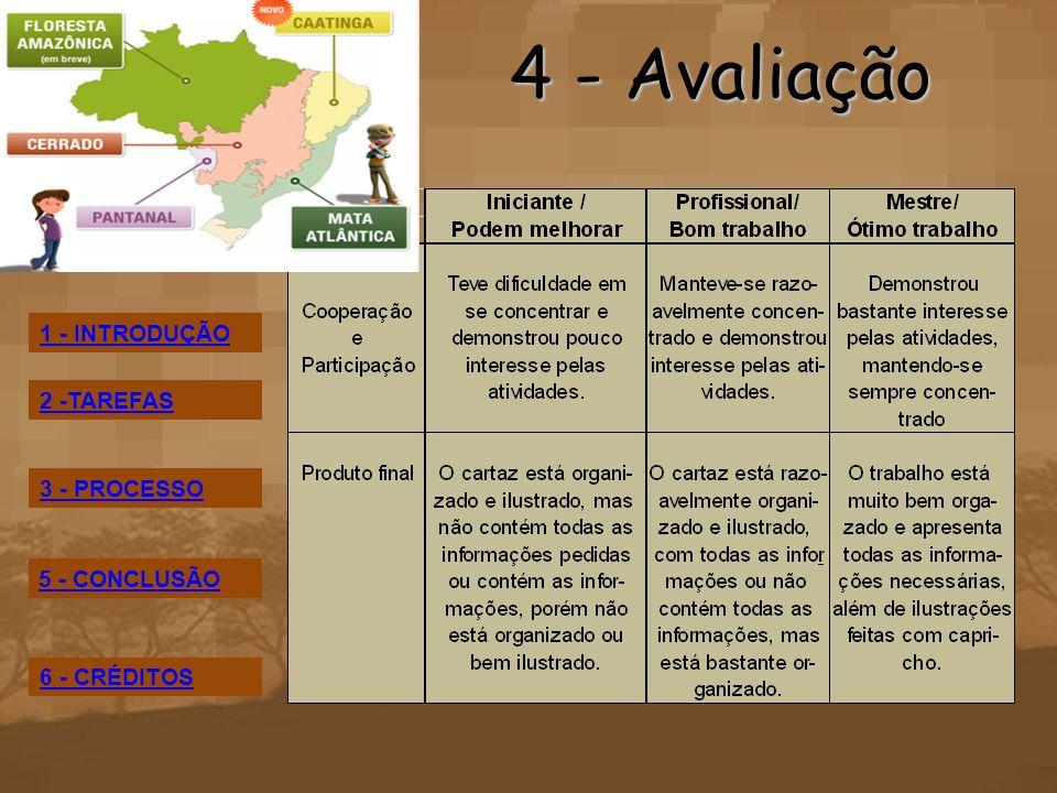 4 - Avaliação 1 - INTRODUÇÃO 2 -TAREFAS 3 - PROCESSO 5 - CONCLUSÃO