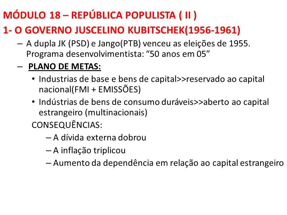 MÓDULO 18 – REPÚBLICA POPULISTA ( II )