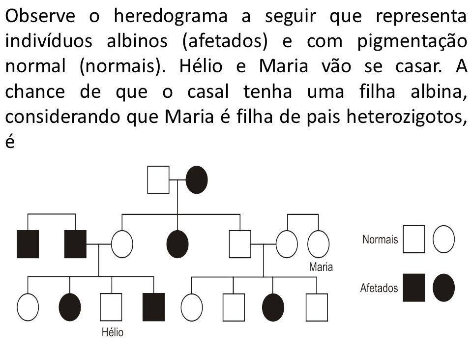 Observe o heredograma a seguir que representa indivíduos albinos (afetados) e com pigmentação normal (normais).