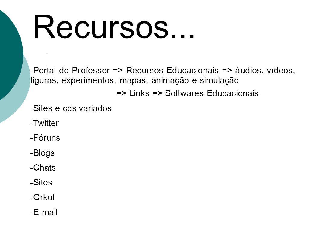 Recursos...-Portal do Professor => Recursos Educacionais => áudios, vídeos, figuras, experimentos, mapas, animação e simulação.