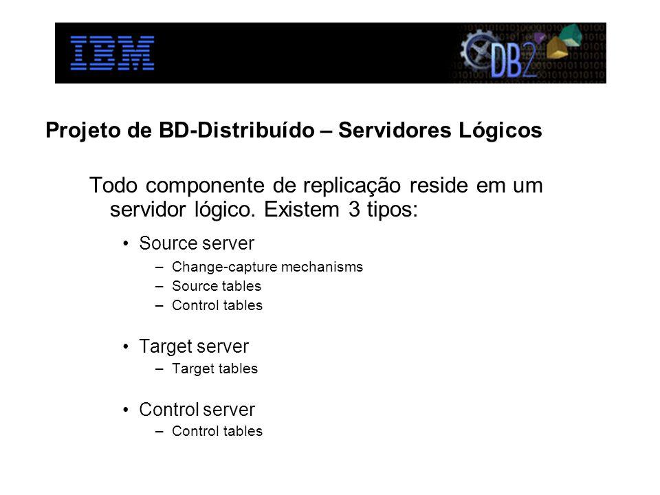 Projeto de BD-Distribuído – Servidores Lógicos