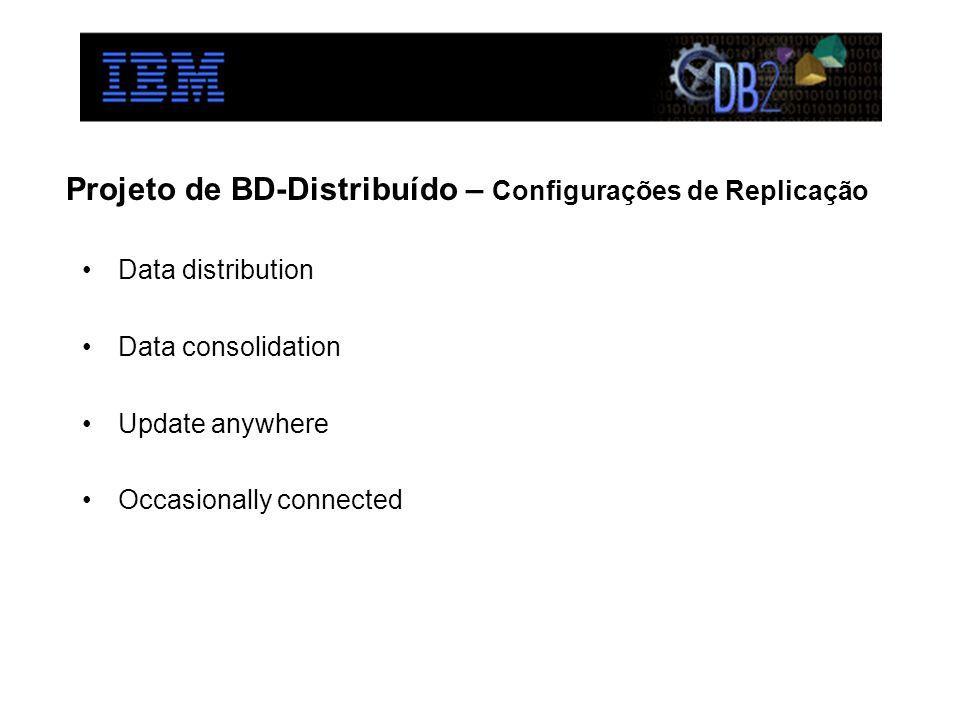 Projeto de BD-Distribuído – Configurações de Replicação