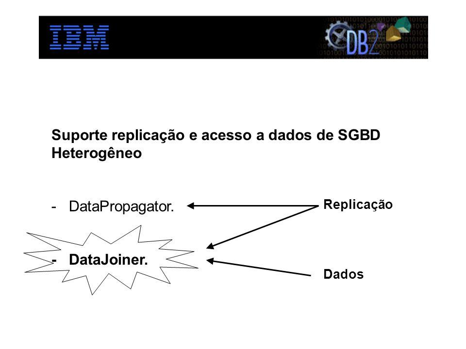Suporte replicação e acesso a dados de SGBD Heterogêneo
