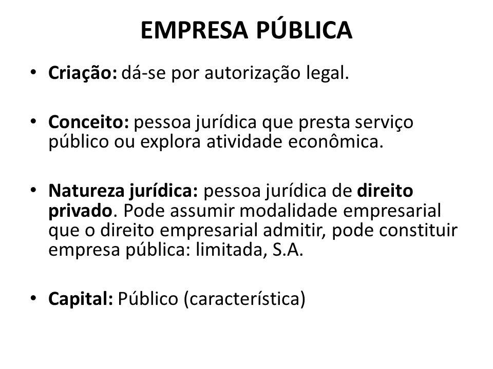 EMPRESA PÚBLICA Criação: dá-se por autorização legal.