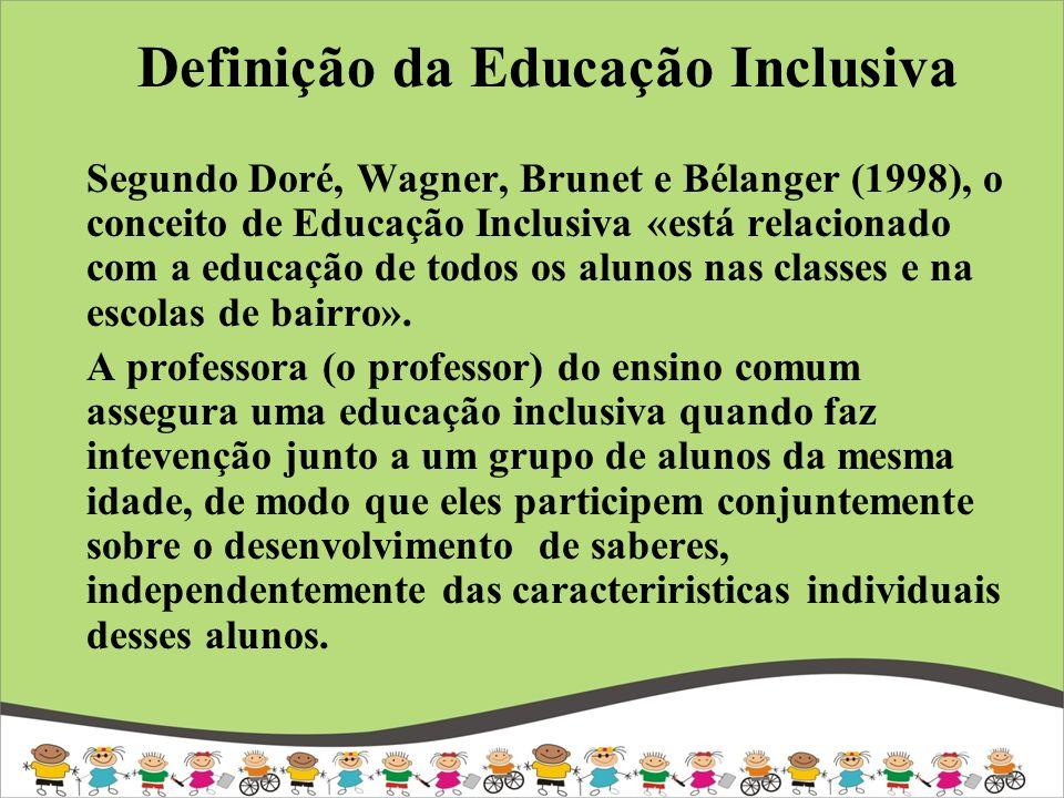 Definição da Educação Inclusiva