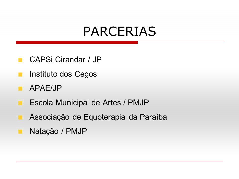 PARCERIAS CAPSi Cirandar / JP Instituto dos Cegos APAE/JP