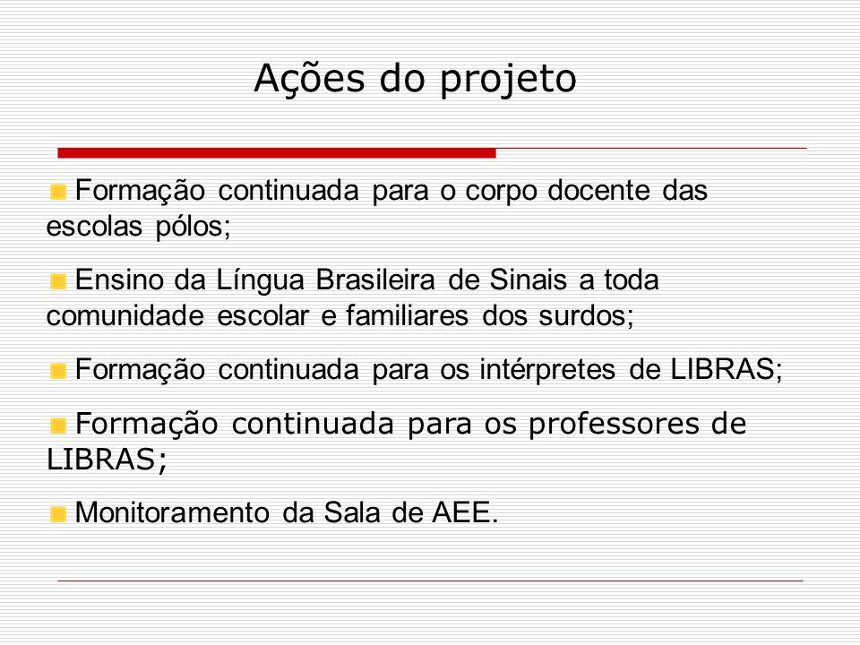 Ações do projeto Formação continuada para o corpo docente das escolas pólos;