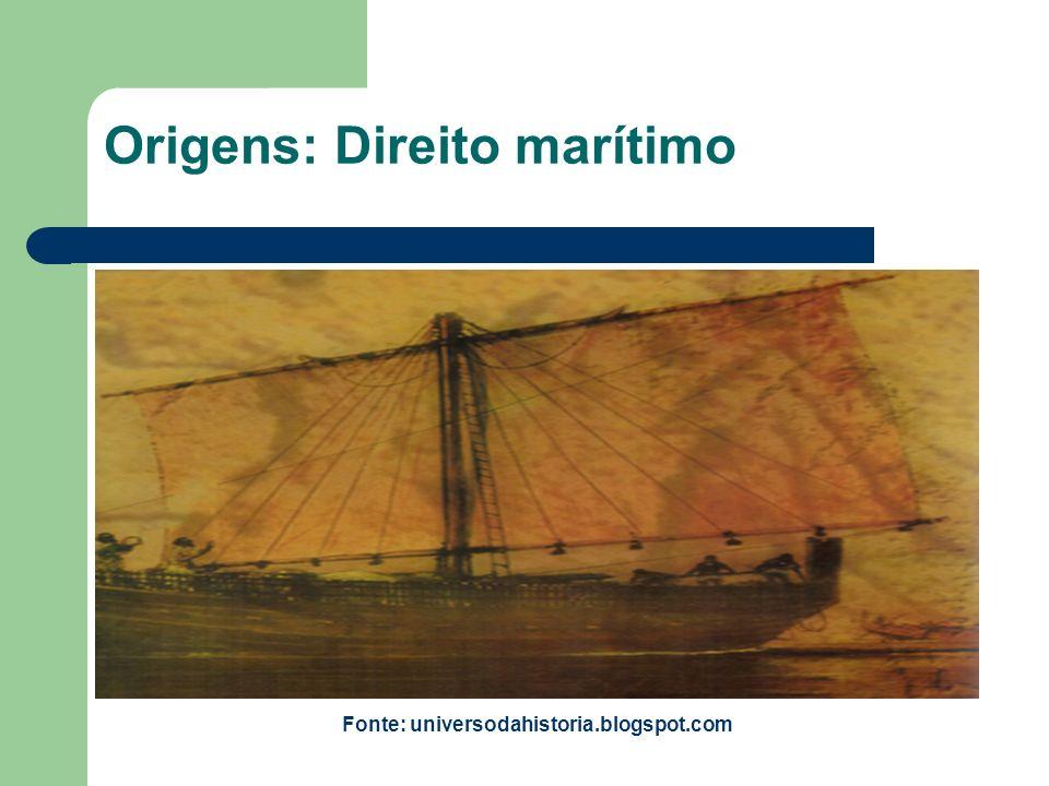 Origens: Direito marítimo