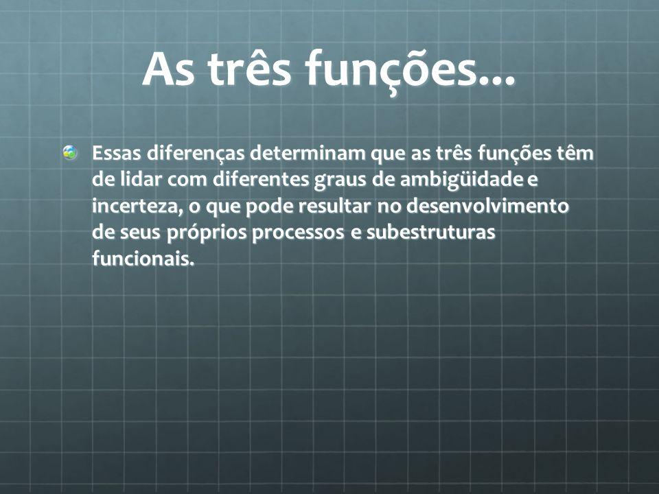 As três funções...
