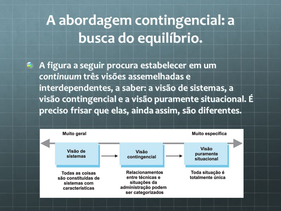 A abordagem contingencial: a busca do equilíbrio.