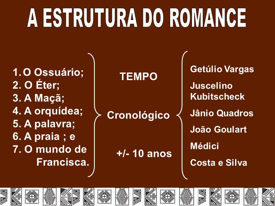 A ESTRUTURA DO ROMANCE O Ossuário; TEMPO 2. O Éter; 3. A Maçã;