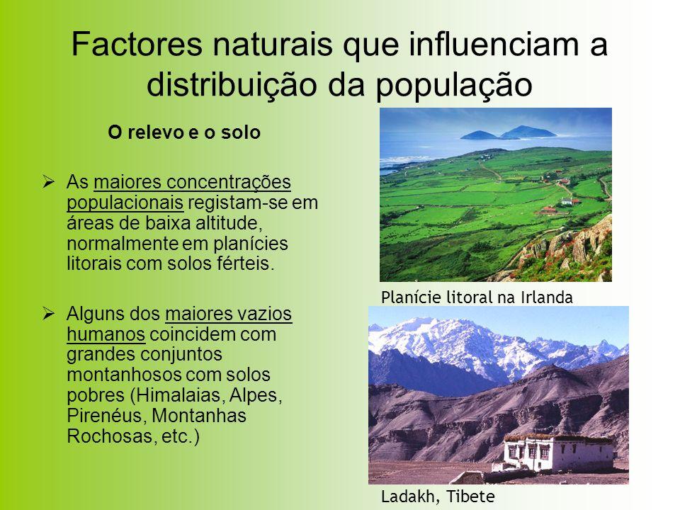 Factores naturais que influenciam a distribuição da população