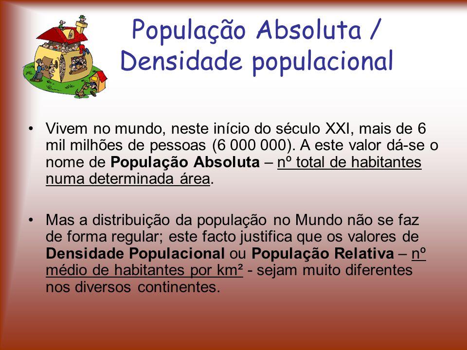 População Absoluta / Densidade populacional