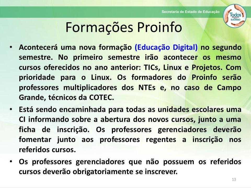 Formações Proinfo