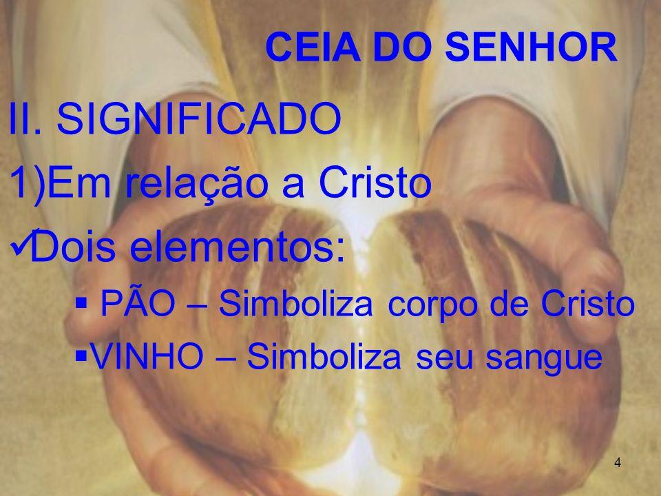 II. SIGNIFICADO Em relação a Cristo Dois elementos: CEIA DO SENHOR
