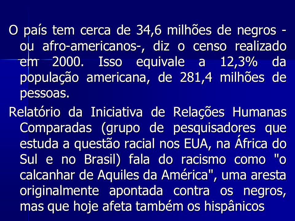 O país tem cerca de 34,6 milhões de negros - ou afro-americanos-, diz o censo realizado em 2000. Isso equivale a 12,3% da população americana, de 281,4 milhões de pessoas.