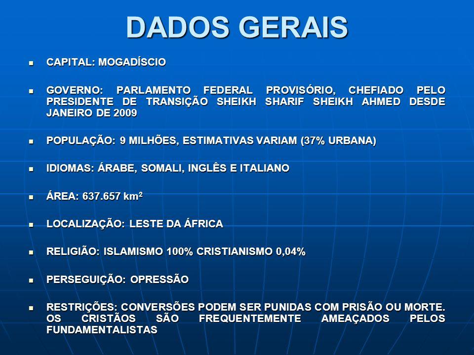 DADOS GERAIS CAPITAL: MOGADÍSCIO