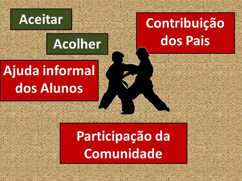 Ajuda informal dos Alunos Participação da Comunidade
