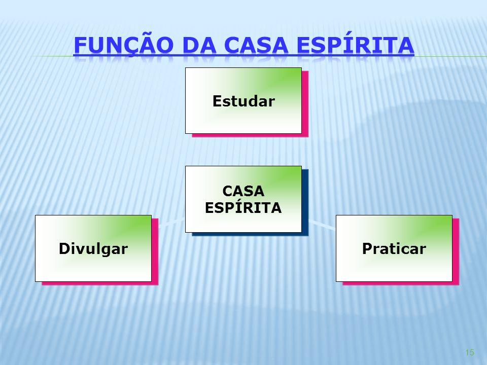 FUNÇÃO DA CASA ESPÍRITA