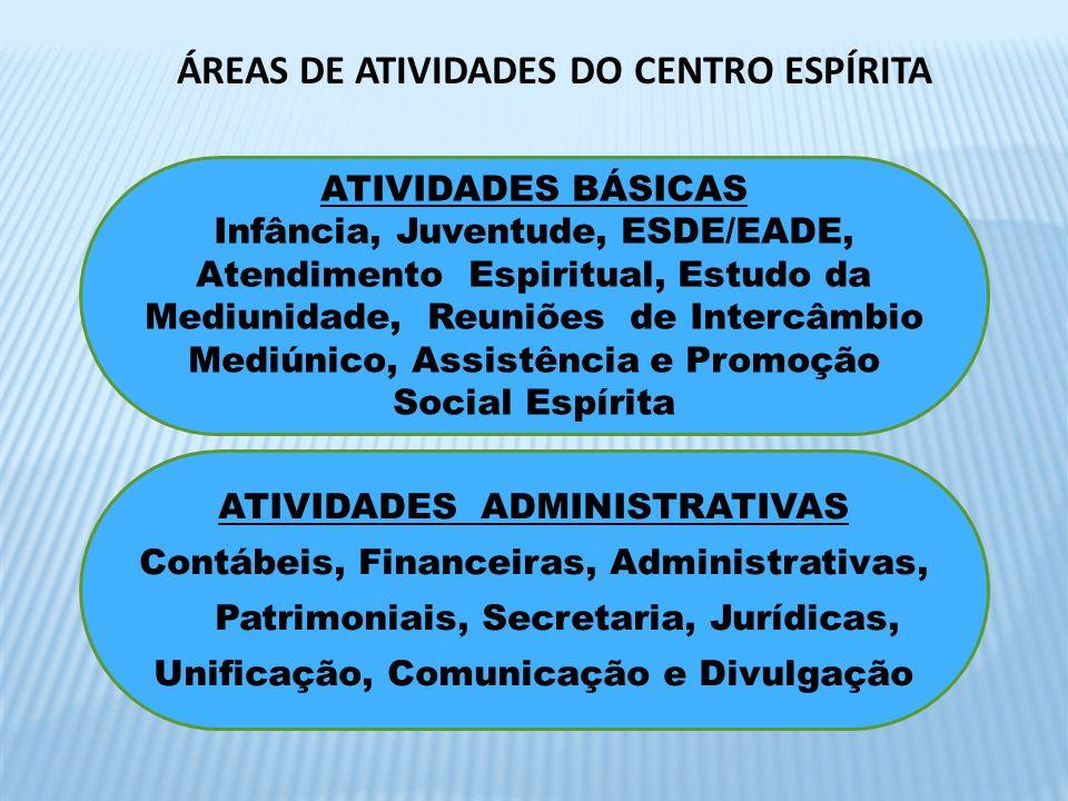ÁREAS DE ATIVIDADES DO CENTRO ESPÍRITA