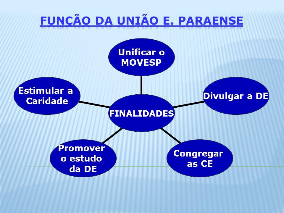 FUNÇÃO DA UNIÃO E. PARAENSE