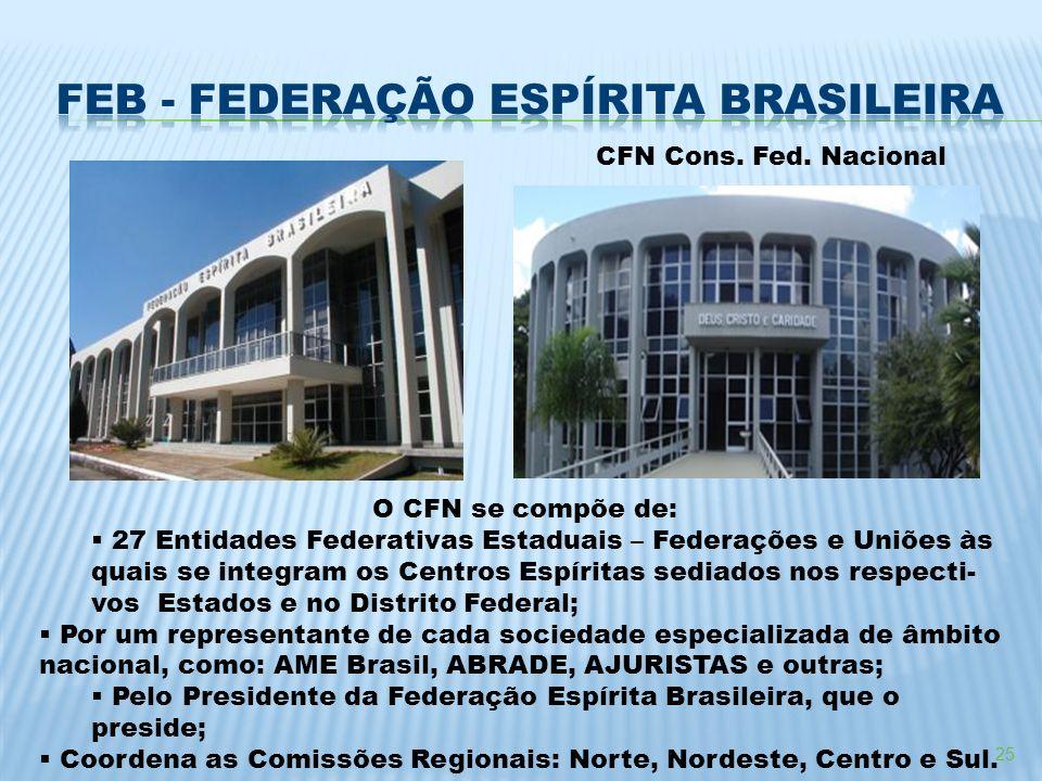 Feb - FEDERAÇÃO ESPÍRITA BRASILEIRA