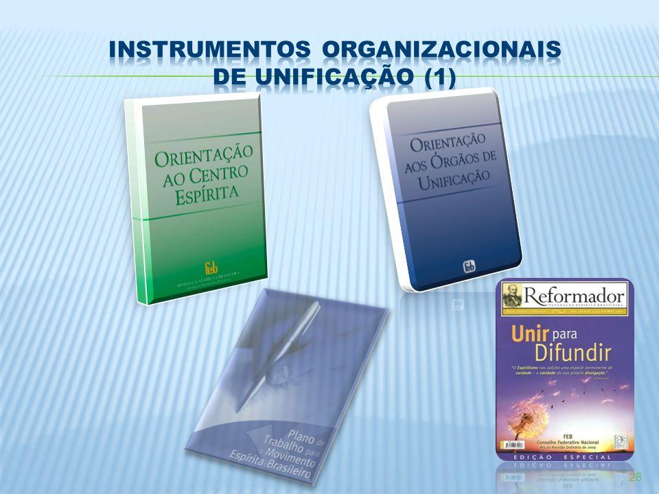 INSTRUMENTOS ORGANIZACIONAIS DE UNIFICAÇÃO (1)